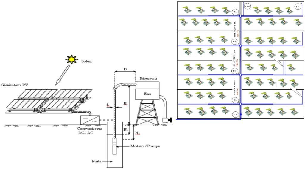 kit_solaire